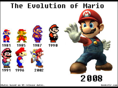 evolutionofmario_1