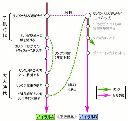 zd5_22a (1)