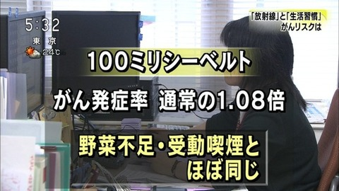 放射能 影響 福島第一原発事故