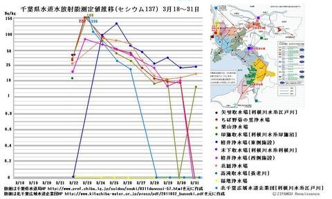 千葉県 汚染 水道水 放射能 ヨウ素131