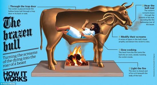 【画像あり】彡(^)(^)「せや!この金の牛に他人入れて焼いたろ!」