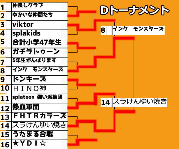 tournament_2D1