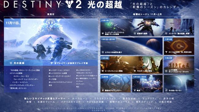 destiny2-season12-roadmap