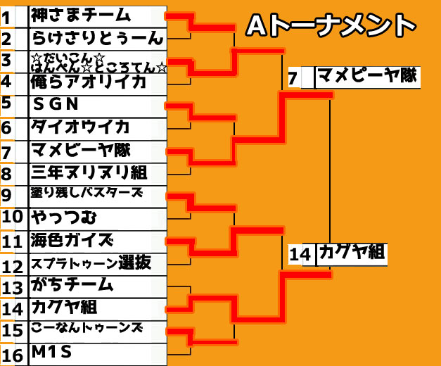 tournament_2A1