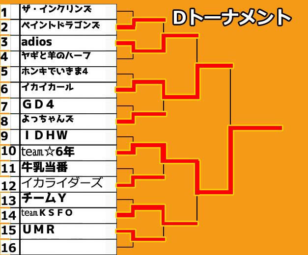 tournament_D