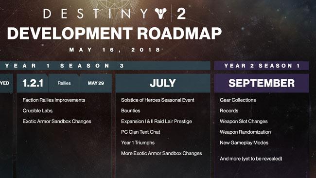 Destiny2Week0518roadmap