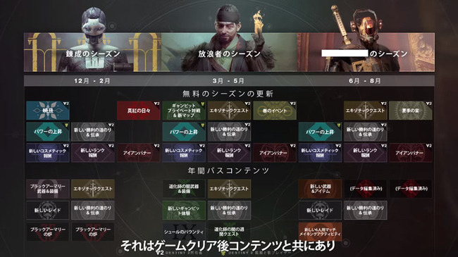 destiny2seasonx