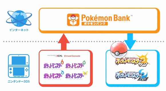 3DSpokemon_sunmoon2