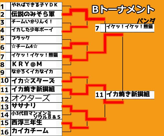 tournament_2B1