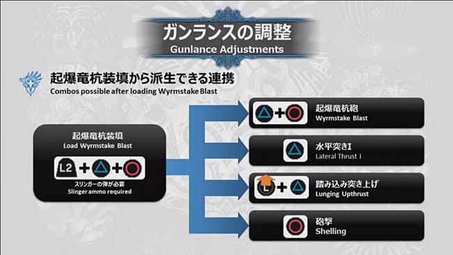 mhwib-balance-gunlance1