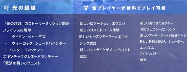 destiny2-season12-roadmap-2