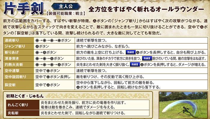dqh2_sword_help