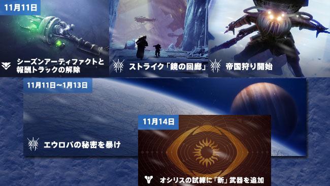 destiny2-season12-roadmap-3