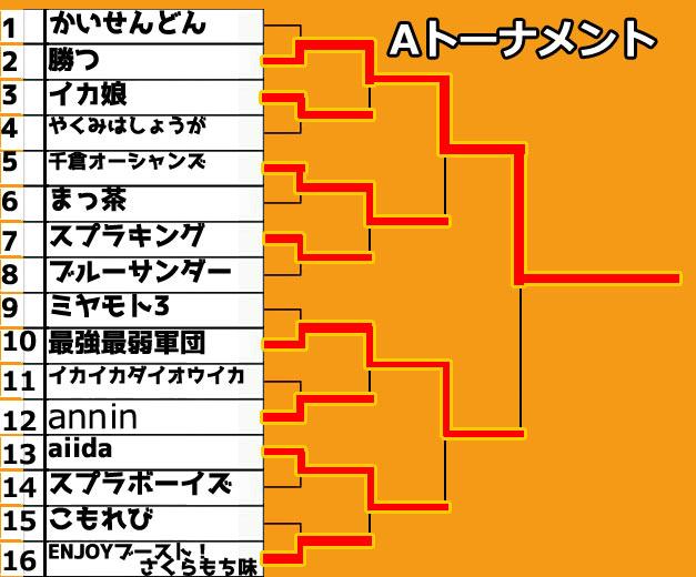 tournament_A1