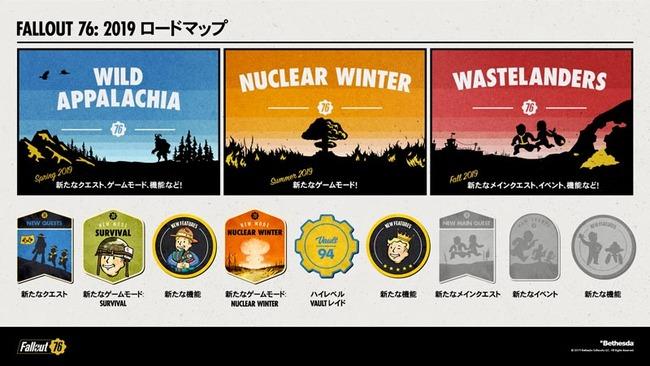 Fallout76roadmap2019_1