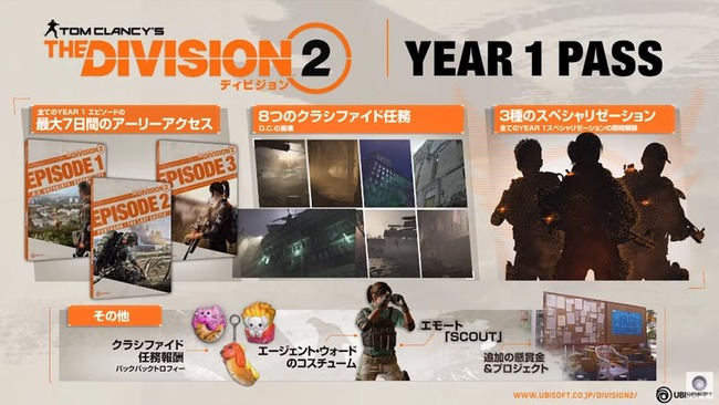 devision2year1