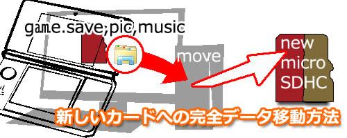 3ds_copy4