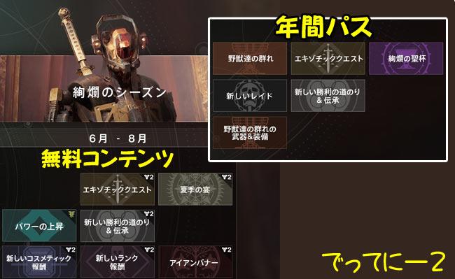 destiny2_season7