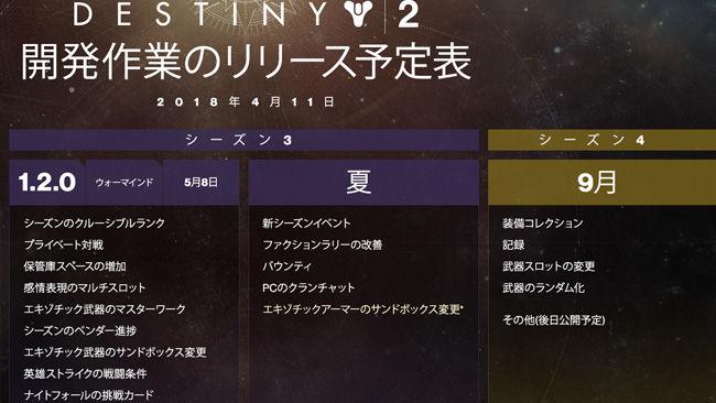 destiny2schedule
