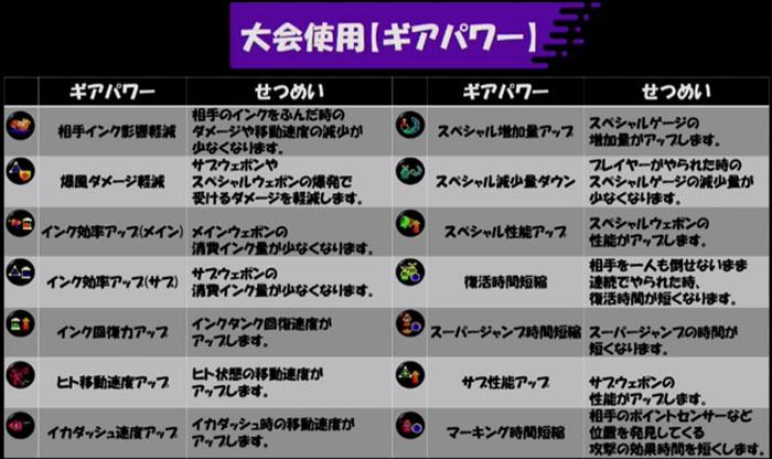 spla2_taikai_gear