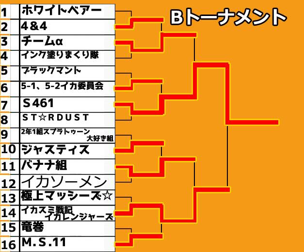 tournament_B