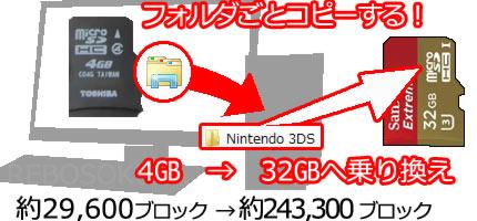 3ds_copy2