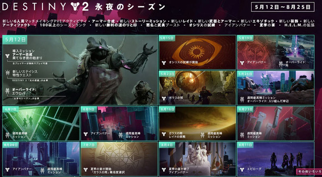 destiny2-s14-2021-roadmap1