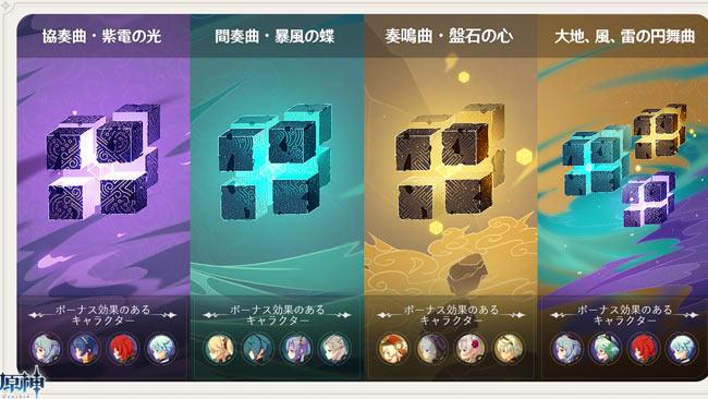 genshin-202101symphony1dat1