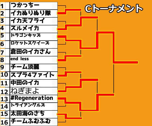 tournament_c
