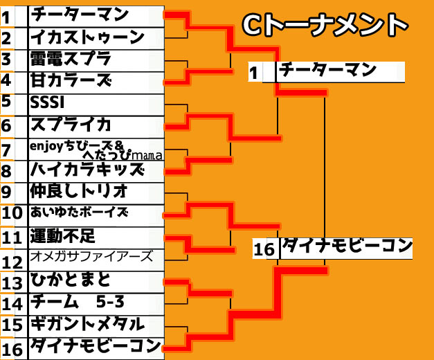 tournament_2c1