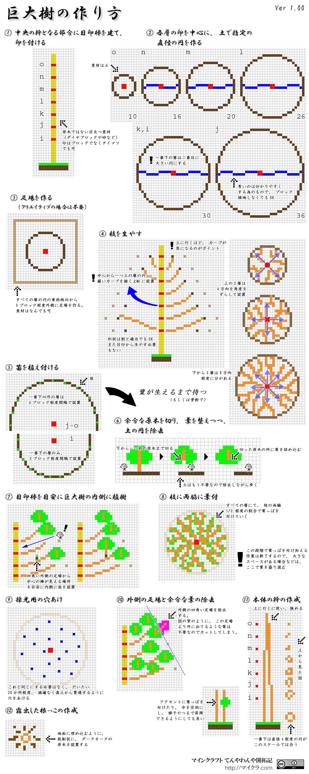 設計 図 建築 マイクラ
