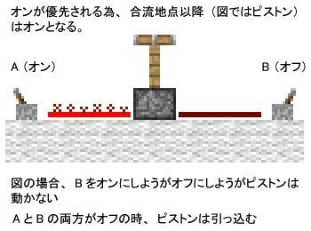 例えば二つのレバースイッチを用意し、片方をオンにした場合、もう片方をいくら動かそうとも合流先はオンのままです。