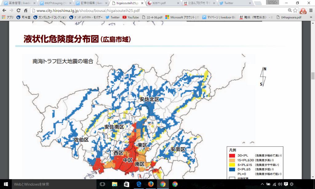 封入体筋炎患者闘病記  広島の都市問題 南海トラフ巨大地震と広島 2