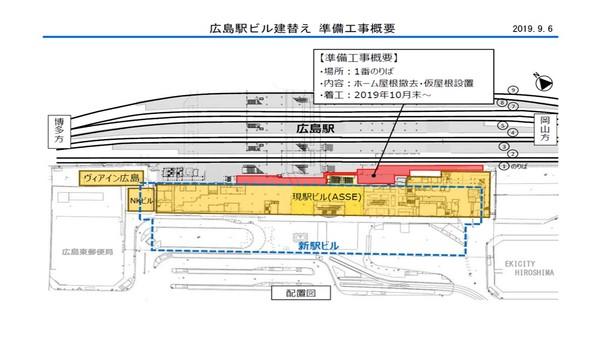 広島の都市問題 : 封入体筋炎患...