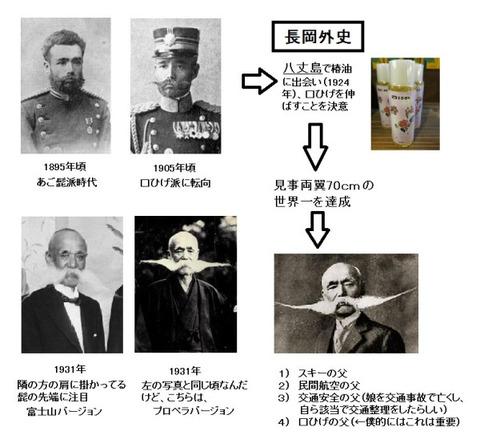的場浩司 さん演じる長岡外史の髭の変遷