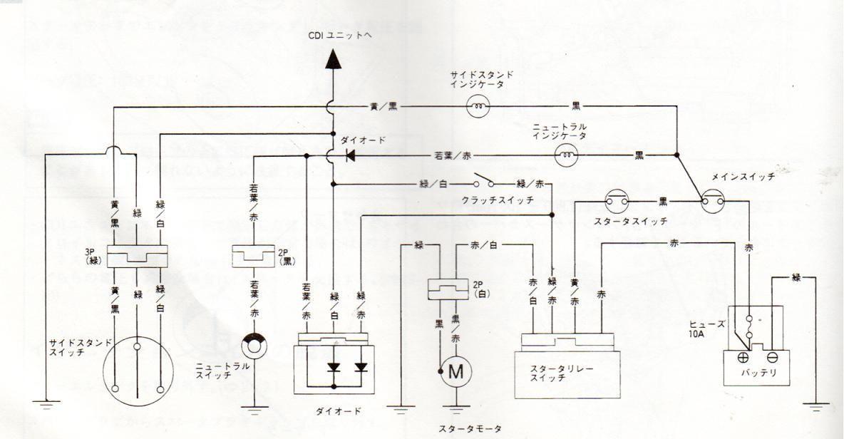 【HONDA】ズーマー vol.47【ZOOMER】