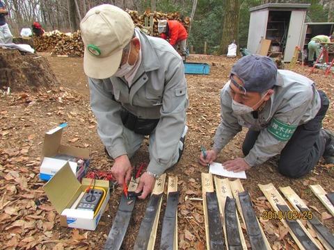 113、竹炭品質測定 (2)