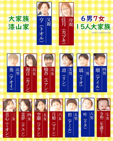 漆山家 2021 (2)