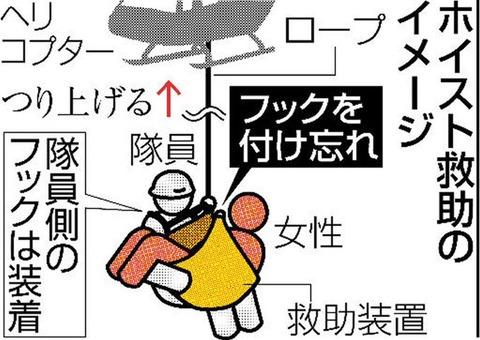 ヘリ救助落下動画 (1)