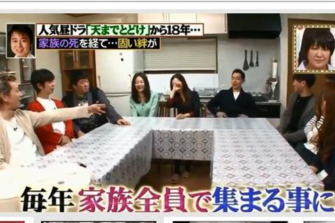 岡江久美子コロナ感染経路 (5)