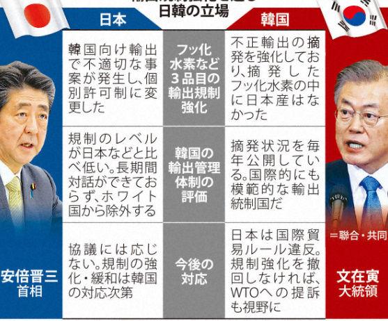 海外 除外 ホワイト の 国 反応 韓国