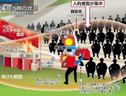 福知山花火大会事故の犯人の加害者は渡辺良平 (4)