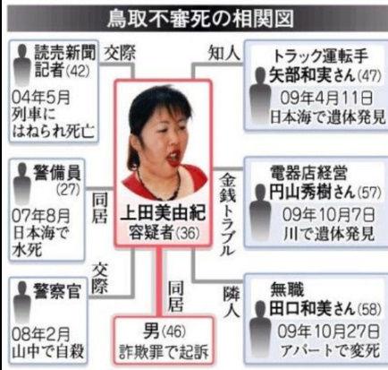 上田美由紀「子供の現在」ゴミ屋敷や死刑執行 (3)
