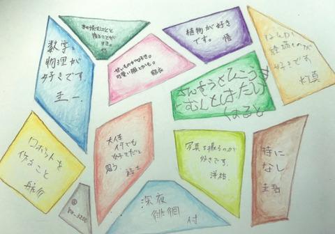 多重人格haruはやらせ (2)