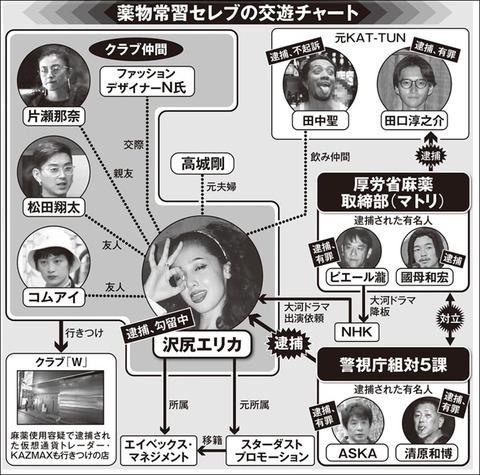 水原希子 薬 クラブ (3)