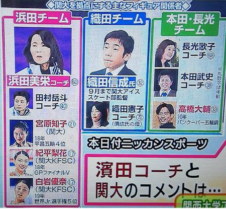 紀平梨花 コーチ変更 (1)