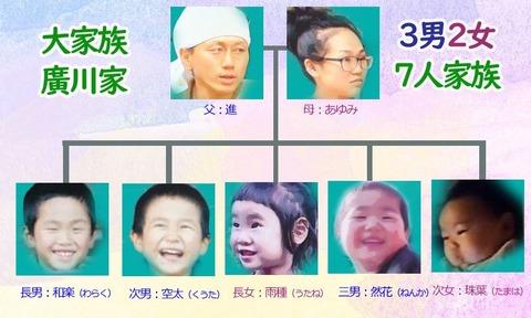 廣川家 死産 (1)