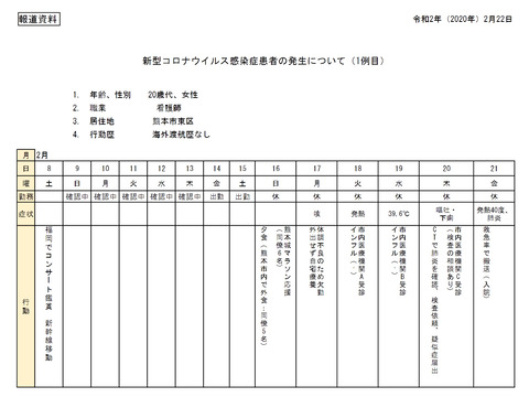 福岡コロナウイルス感染したコンサートはどこ (1)