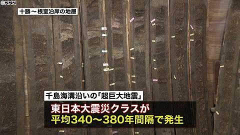 北海道地震が予言3