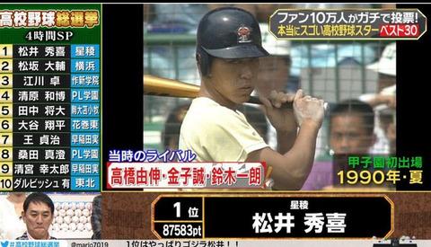 高校野球総選挙2019順位結果 (6)